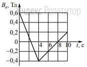 Квадратная проволочная рамка со стороной ... см находится в однородном магнитном поле с индукцией ... На рисунке изображена зависимость проекции вектора ... на перпендикуляр к плоскости рамки от времени.