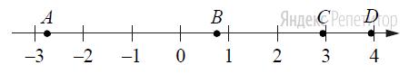 На координатной прямой отмечены точки ..., ..., ... и ....