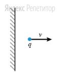 Очень маленький шарик с зарядом ... Кл и массой ... г расположен на расстоянии ... см от бесконечной проводящей плоскости. Шарику сообщили скорость ... м/c, направленную прочь от плоскости (и перпендикулярно ей).