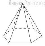 Сторона основания правильной шестиугольной пирамиды равна ..., боковое ребро равно ....