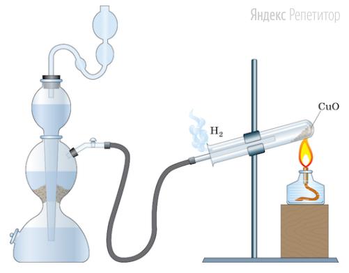 Оксид меди(...) взаимодействует с водородом при указанных на рисунке условиях.