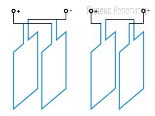 Как изменятся направление и модуль силы взаимодействия рамок?