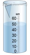 Объём жидкости измерили при помощи мензурки. Погрешность измерения объёма при помощи данной мензурки равна её цене деления.
