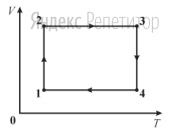 На рисунке изображен циклический процесс ... совершаемый над идеальным газом.