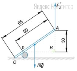 На рисунке показан рычаг, находящийся в равновесии, а также силы, действующие на рычаг. Все расстояния на рисунке указаны в сантиметрах.