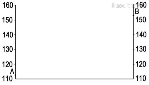 Постройте профиль рельефа местности по линии А–В. Для этого перенесите основу для построения профиля на лист, используя горизонтальный масштаб – в 1 см 50 м и вертикальный масштаб – в 1 см 10 м. Укажите на профиле знаком «Х» положение шоссе.