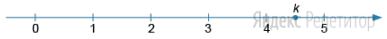 На координатной прямой отмечено число ...