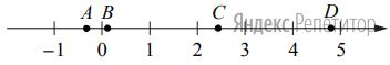 На координатной прямой отмечены точки ... ... ... и ...