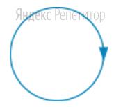 На рисунке изображен проволочный виток, по которому течет электрический ток в направлении, указанном стрелкой. Виток расположен в плоскости чертежа.