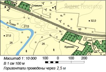 Определите по карте азимут направления при движении по прямой линии от колодца к точке ... которая расположена на ... градуса западнее северного направления.