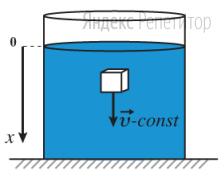 Небольшое тело полностью погружают в емкость с водой, после чего двигают его вертикально вниз с постоянной скоростью.