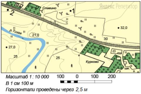 Какое расстояние должны пройти школьники, если они выйдут из школы в селе Курково и пойдут самой короткой дорогой, по прямой, на автобусную остановку в селе Славино, обозначенную точкой 2?