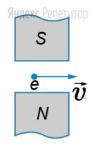 Электрон ... влетает в зазор между полюсами магнита со скоростью ... направленной горизонтально.