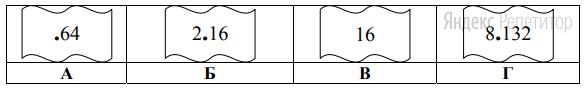 На месте преступления были обнаружены четыре обрывка бумаги. Следствие установило, что на них записаны фрагменты одного IP-адреса. Криминалисты обозначили эти фрагменты буквами А, Б, В и Г.