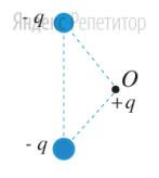 В вершинах при основании прямоугольного равнобедренного треугольника расположены отрицательные точечные заряды, равные по модулю (см. рисунок).
