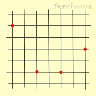 Нарисуйте окружность, на которой лежат четыре отмеченные на рисунке точки. Отметьте центр этой окружности. Чему равен её радиус?1) ... ... 2) ... ... ... 3) ... ... 4) ...Запишите в поле для ответа соответствующий номер.