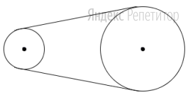 Два шкива связаны ременной передачей. Период вращения правого шкива ... с.