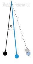 Два закреплённых в одной и той же точке математических маятника немного разной длины отклонили на одинаковый угол и отпустили.
