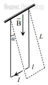 Металлический стержень длиной ... м и массой ... г , подвешенный на двух параллельных проводящих нитях длиной ... м, располагается горизонтально в однородном магнитном поле с индукцией ... Тл , как показано на рисунке. Вектор магнитной индукции направлен вертикально.