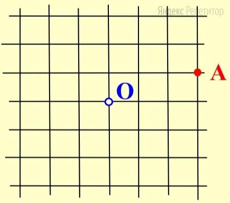 Постройте окружность с центром в точке ..., которая проходит через точку .... Сколько других узлов сетки лежат на этой окружности?