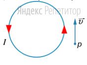 Мимо кольца с током пролетает протон как это показано на рисунке.