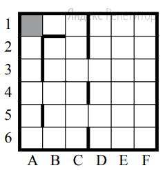 Сколько клеток лабиринта соответствуют требованию, что, начав движение в ней и выполнив предложенную программу, РОБОТ уцелеет и остановится в закрашенной клетке (клетка А1)?