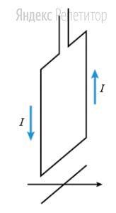 Рамка с постоянным током находится в состоянии равновесия в магнитном поле Земли. Направление тока указано на рисунке.