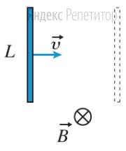 Прямой стержень длиной ... движется с постоянной скоростью ... в однородном магнитном поле, модуль магнитной индукции которого равен ... Направление скорости стержня перпендикулярно стержню и вектору магнитной индукции, как показано на рисунке.