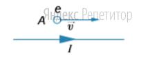 По горизонтальному длинному прямому проводу течёт постоянный ток ... В момент времени ... в точке ... рядом с проводом оказывается электрон, движущийся с постоянной скоростью ... направленной параллельно проводу (см. рисунок).