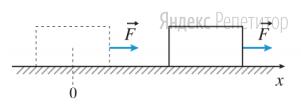 Брусок, находящийся на шероховатой горизонтальной поверхности, начинает двигаться равноускоренно под действием силы ...