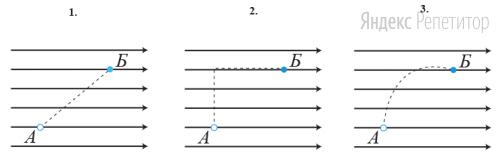 На рисунках изображены траектории перемещения из точки ... в точку ... положительного точечного заряда ... в однородном электростатическом поле, модуль напряженности которого равен ...