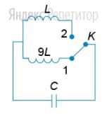Во сколько раз уменьшится период собственных электромагнитных колебаний в идеальном колебательном контуре, представленном на рисунке, при переводе ключа ... из положения ... в положение ...