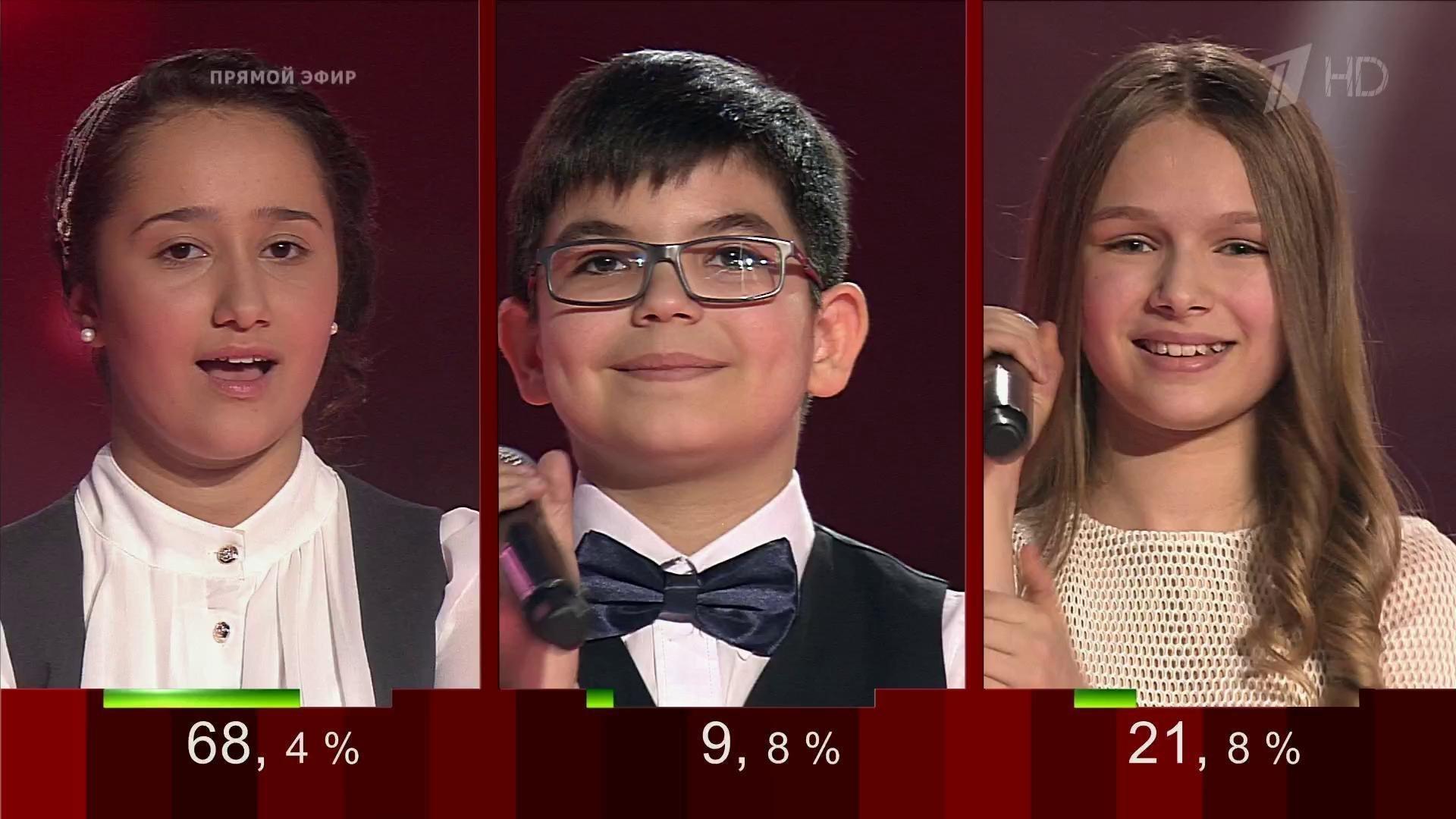 пуско-наладочные финалисты 3 сезона голос дети водитель, продавец, бухгалтер