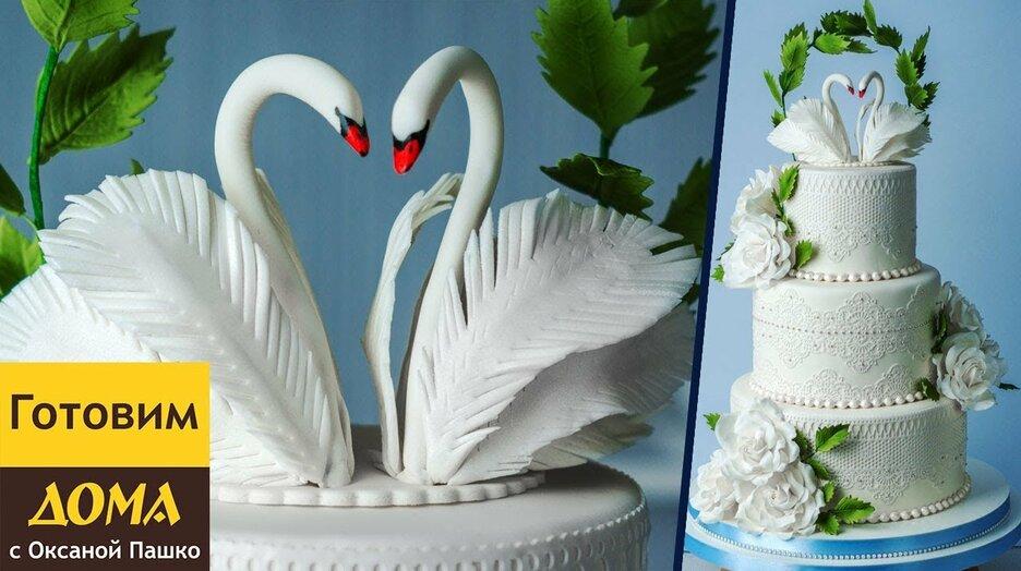 Мастика для торта своими руками с фото молодых