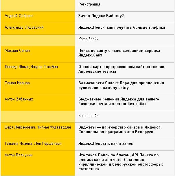 Расписание Я.Субботника в Минске