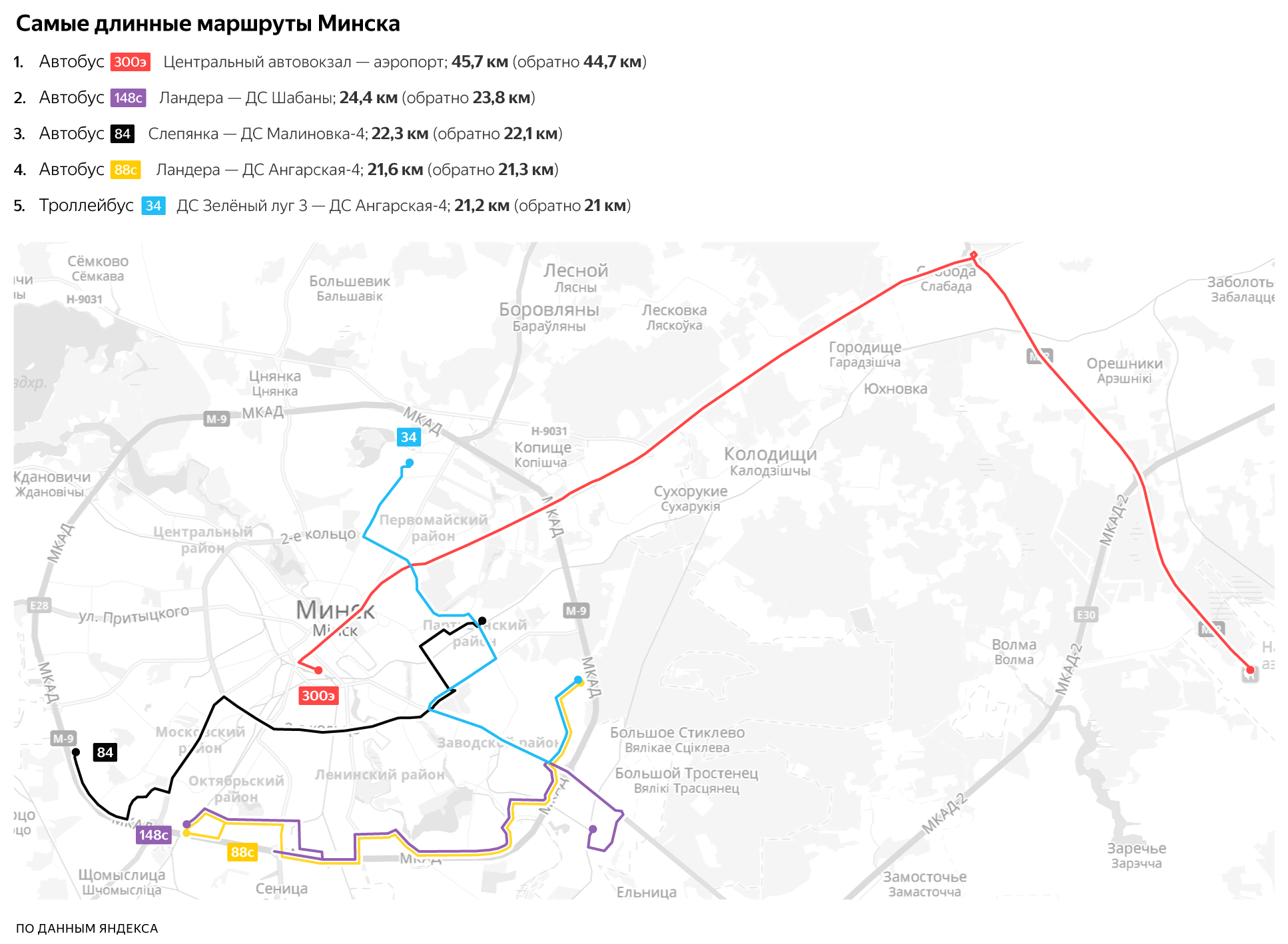 Яндекс измерил маршруты и интервалы движения минского транспорта