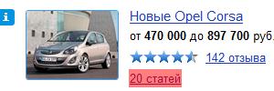 Статьи о Opel Corsa