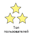 топ.png