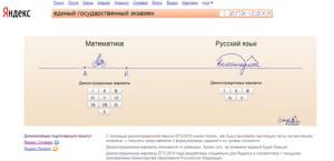 Первая версия главной страницы Яндекс.ЕГЭ