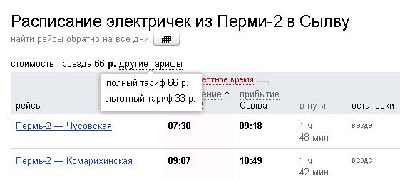 Расписание поездов пермь екат