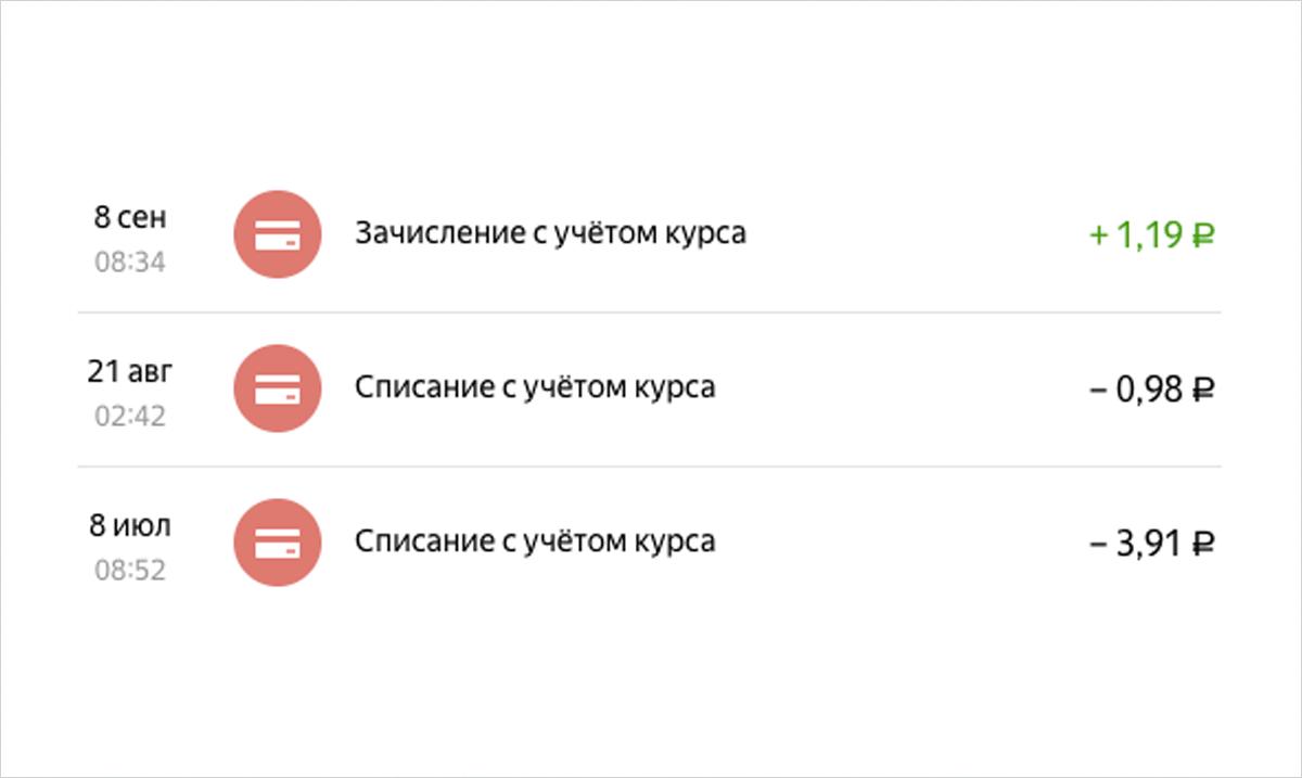 Списание с учётом курса что это Блог Денег Когда вы платите картой Яндекс Денег в другой валюте через день два в истории кошелька вы увидите дополнительное списание или зачисление небольшой суммы