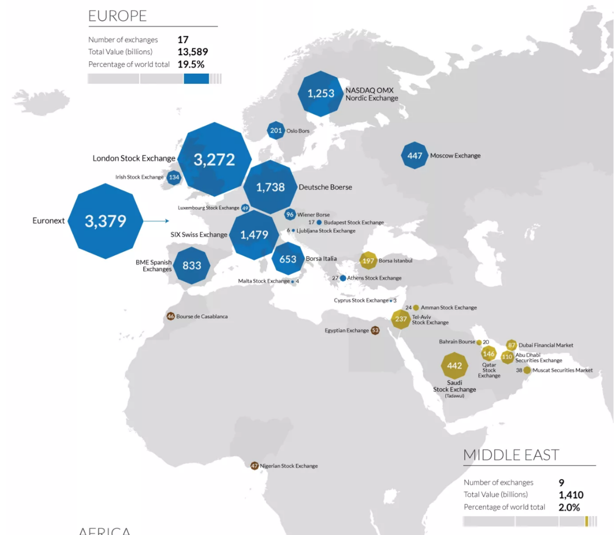 Источник: http://money.visualcapitalist.com/all-of-the-worlds-stock-exchanges-by-size/