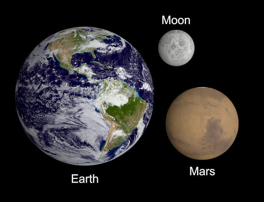 mars compared to the moon - 860×656