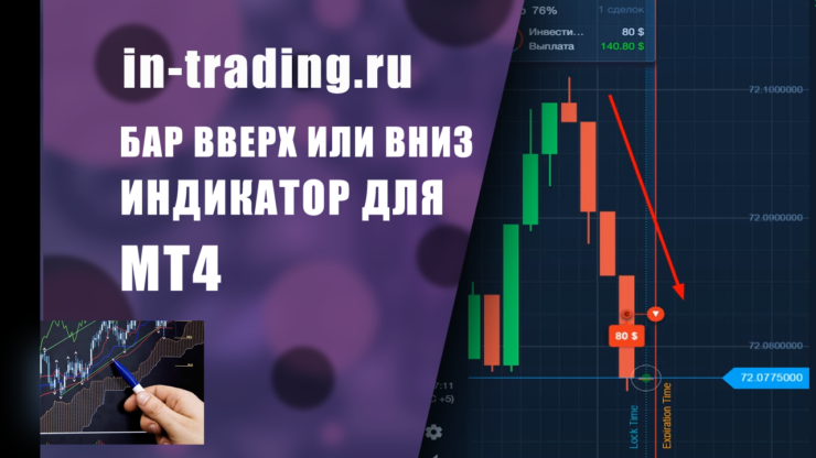 HTTP://IN-TRADING.RU  09.07.2019  LEAVE A COMMENT
