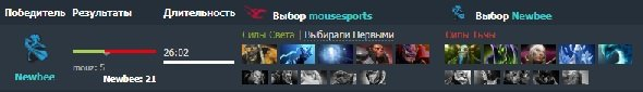 mousesports 0-1 Newvee