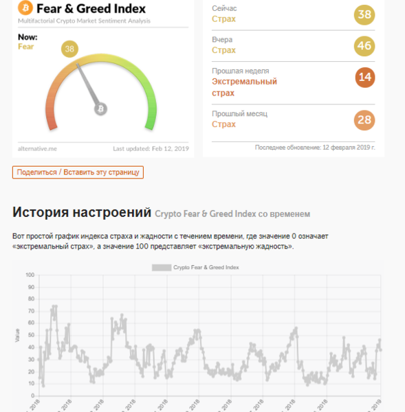 Summary -> Fear And Greed Index - stargate-rasa info