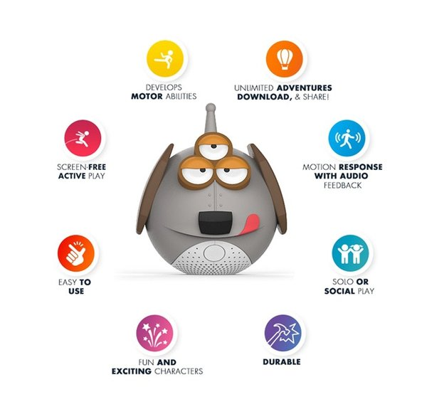 Источник: Stotyball, https://www.kickstarter.com/projects/848480002/storyball-the-screen-free-smart-toy-that-keeps-kid?ref=discovery