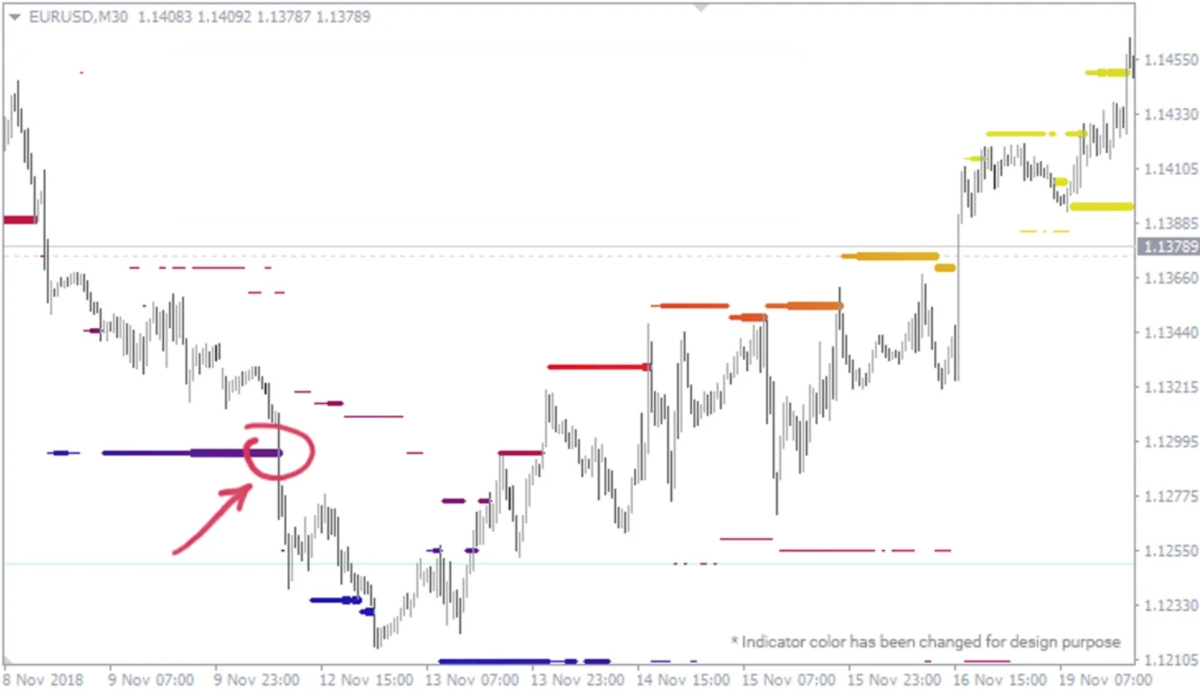 1 usd to gbp oanda forex what is a retail forex trader
