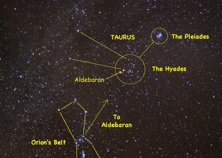 the hyades contact - 768×546
