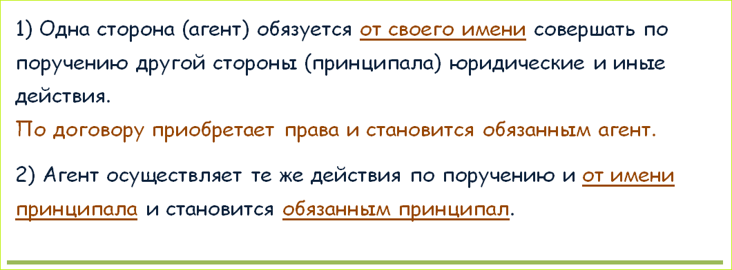 Ст. 1005 ГК РФ